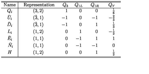 A table with 6 columns and 8 rows